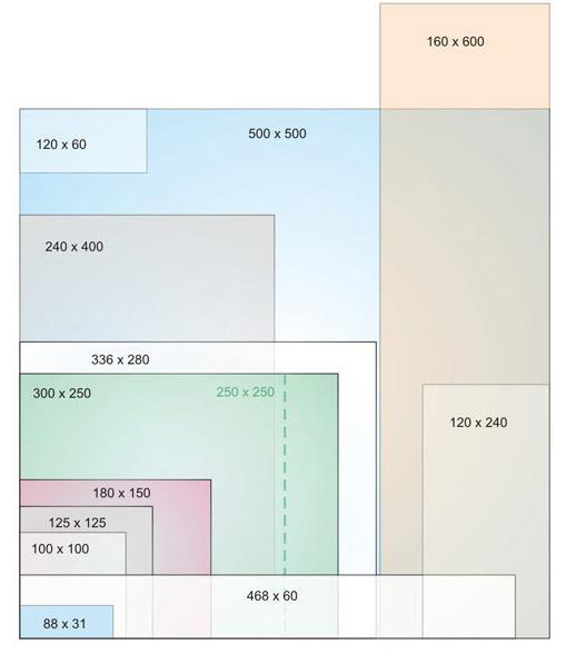 Основные размеры баннеров