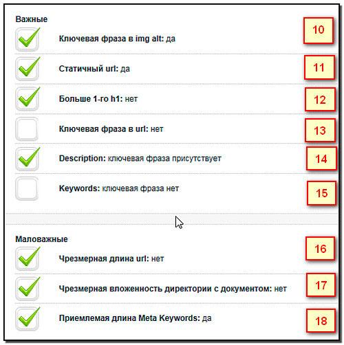релевантность-страниц-сайта-отчет-2
