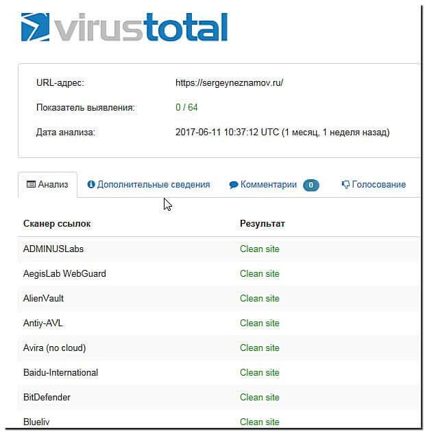 сканер-сайта-virus-total